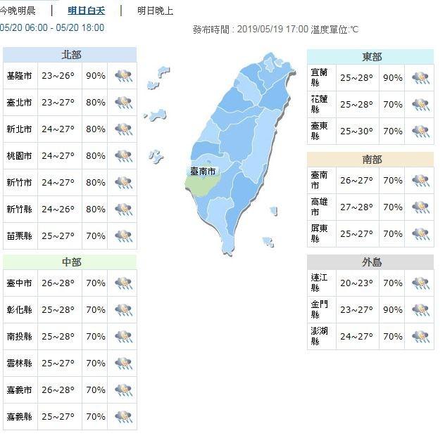 明天因為降雨因素,各地氣溫相較於這幾天會稍微下降一些,各地高溫約26至28度。(圖擷取自中央氣象局)