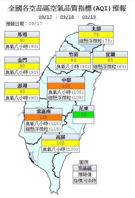 今天中部及雲嘉南地區為橘色提醒(對敏感民眾不健康),午後臭氧濃度偏高。其他地區為普通至良好等級。(圖擷自環保署)