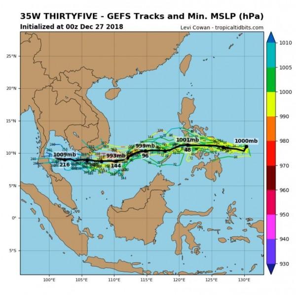 最新全球預報系統模擬路徑顯示,該熱帶低壓就算成颱也不會直接影響台灣。(圖擷取自tropicaltidbits)