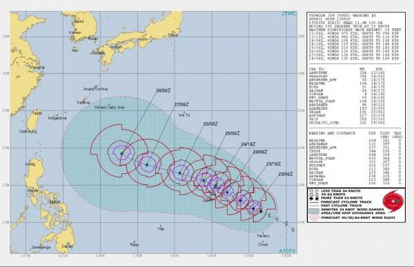 美軍聯合颱風警報中心數據指出,該颱風至28日都會持續朝西北方移動。(圖擷取自JTWC)