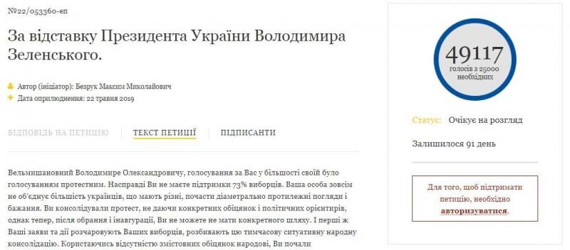 近5萬烏克蘭公民要求新總統下台。(圖擷取自烏克蘭總統網站)