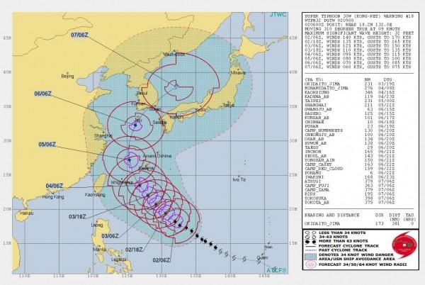 美軍預測台灣明(3)日起逐漸受到強颱康芮外圍環流影響,4日可能出現危險7級風力,5日起它將逐漸遠離台灣。(圖擷取自JTWC)