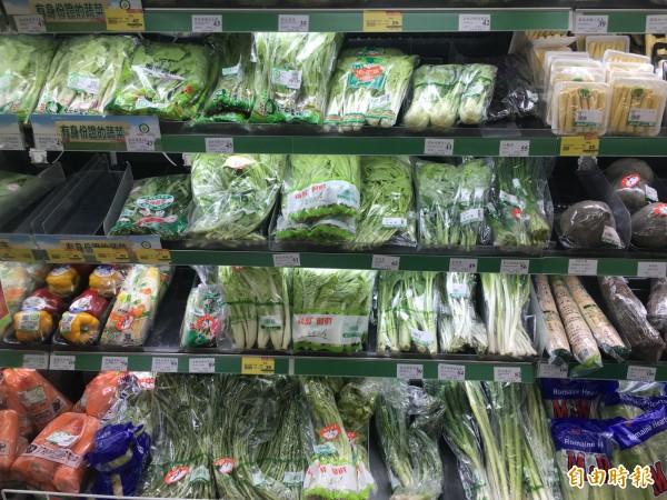 台北第一果菜批發市場的平均交易價格從昨天的30.5元漲至今天的33.9元,漲幅達11.1%。(資料照)