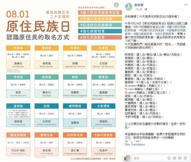 今天是台灣原住民族正名25週年!教育部日前(1日)在臉書發文,希望藉由認識原住民「姓名」議題,帶領民眾認識原住民文化,對不同族群的原住民族,能有更多一分的瞭解。(圖擷取自臉書_教育部)