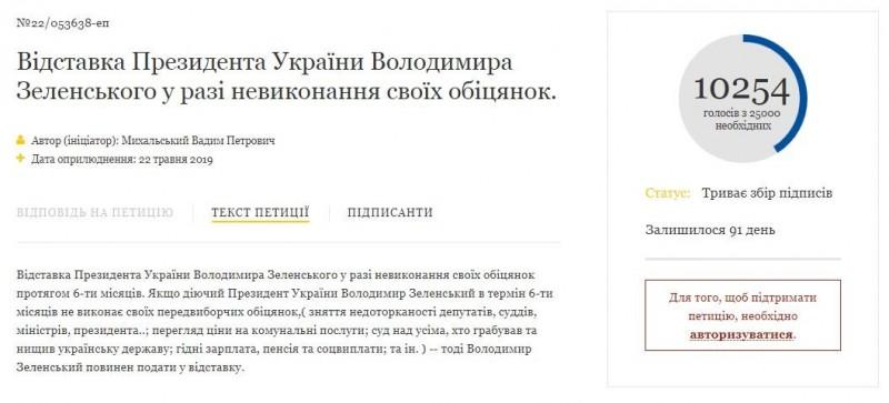 另一份請願書指出,如新總統在6個月內未兌現選前承諾,就必須辭職。(圖擷取自烏克蘭總統網站)