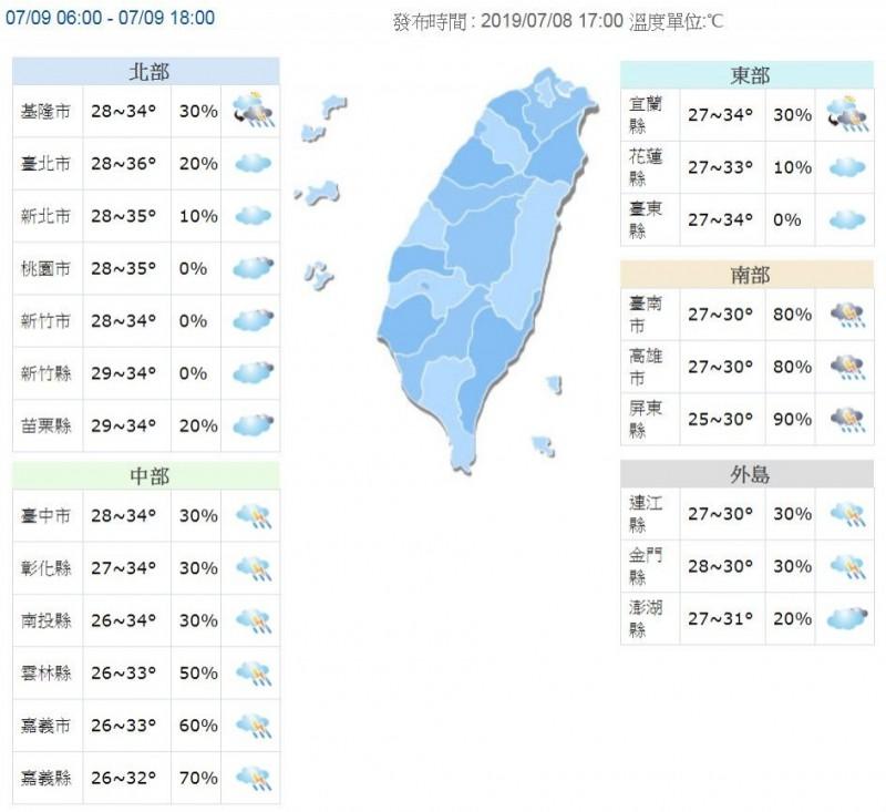 溫度方面,除了南部降雨明顯,高溫約30度上下,其他地區高溫普遍在33、34度以上。(圖取自中央氣象局)