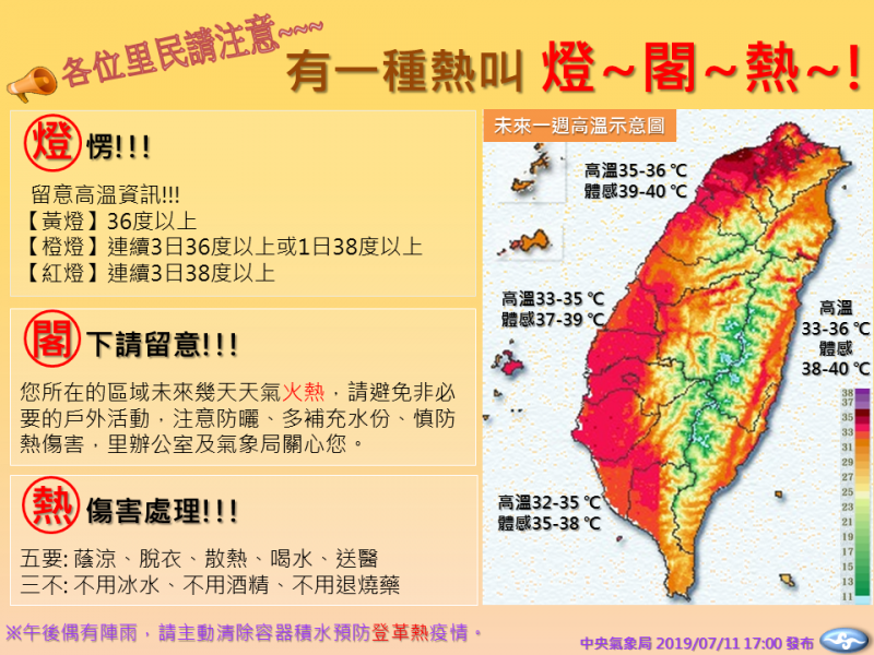 中央氣象局提醒,未來一週各地「體感溫度」介於35至40度,民眾出門要慎防熱傷害。(擷取自「報天氣-中央氣象局」臉書)