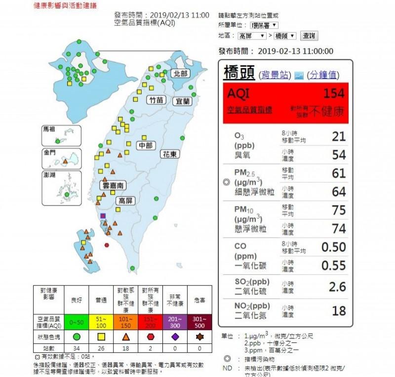 中南部空氣品質不佳。(擷取自空氣品質監測網)
