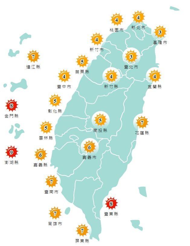紫外線方面,明天台東縣、澎湖縣、金門縣為紅色「過量級」,其他地區達橘色「高量級」。(截取自中央氣象局網站)