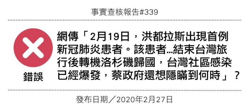 查核中心表示,2月20日流傳的網路貼文指稱「宏都拉斯有一確診個案,代表台灣已爆發社區感染」,為錯誤訊息。(圖擷取自台灣事實查核中心網站)