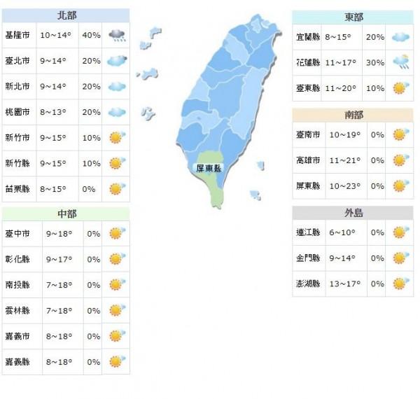 明(12)日全台多雲到晴,低溫持續白天北部和東北部的溫度還是在15度以下,中南部、東南部稍高一點。(圖擷自中央氣象局)