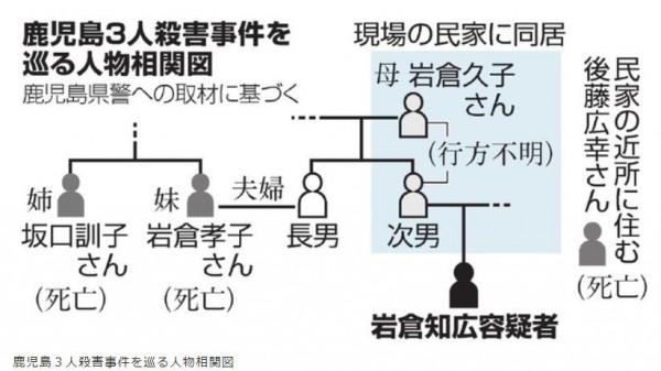 失蹤男子親友3人在尋找失蹤男子的過程中,遭到對方兒子殺害。(圖擷自朝日新聞)
