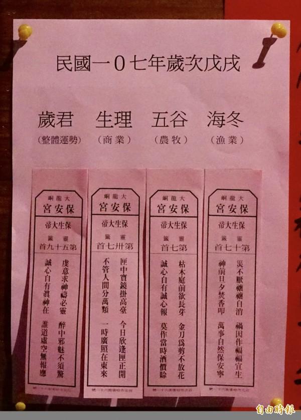 台北保安宮今年除夕夜抽出代表整體運勢的新年歲君(國運)為中上籤。(記者簡榮豐攝)