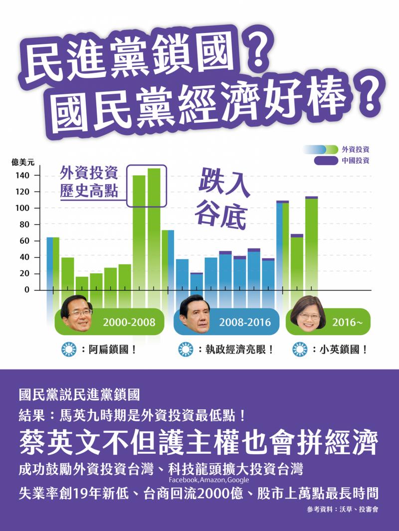 專頁《吳濬彥 Wu Jun Yen 沒有在裡面團隊》製圖反駁國民黨「民進黨鎖國說」。(擷取自臉書)