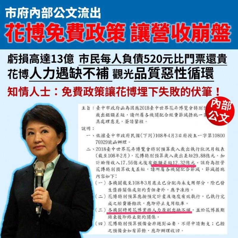 有網友爆料出示宣稱為市府內部流出的公文,並指花博免費政策,「虧損達高達13億,市民每人負債520元,比門票還貴」。(圖翻攝自臉書粉專)