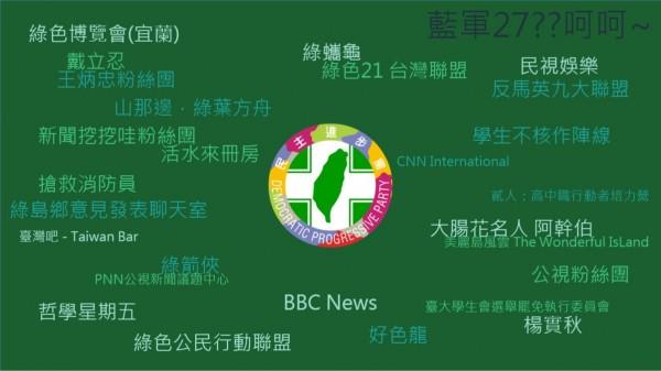 網傳一份「蔡英文綠營網軍名單」,包含了哲學星期五、宜蘭綠博等。(圖擷取自游錫堃臉書)