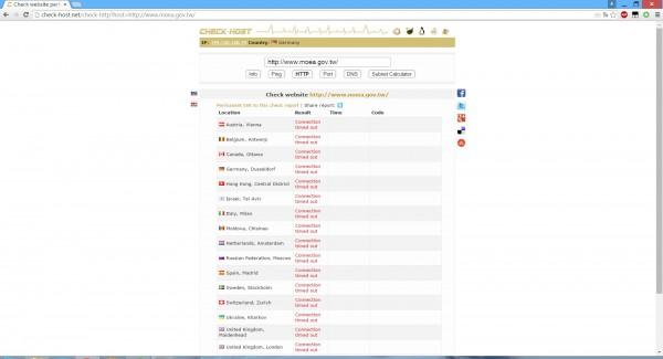 「匿名者」癱瘓經濟部網站。(圖取自匿名者臉書)