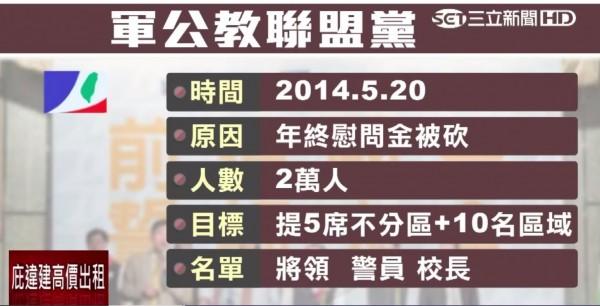 軍公教聯盟黨去年5月20日成立,成立理由是不滿年終慰問金被砍。(圖片擷取自三立新聞)