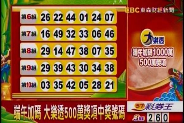 大樂透端午加碼500萬開獎獎號。(圖擷取自東森財經新聞)