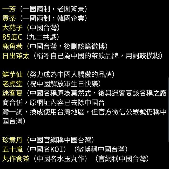 有網友整理出飲料店「自爆清單」 ,包括在微博自我介紹「源自中國台灣」的大苑子DaYungs、在微信上主動稱台灣為「中國台灣」的迷客夏、強調香港地區是中國不可分割一部份的CoCo都可、堅決支持一國兩制的台灣貢茶、宣稱來自「中國台灣」的鹿角巷。(圖擷取自PTT)