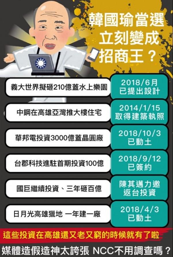 有網友受不了媒體將其造神為「招商王」,整理一張簡表說明各大型投資案,都是「在韓國瑜選前說高雄『又老又窮』的時候就有啦!」(圖擷取自臉書粉絲專頁「台灣賦格 Taiwan Fugue」)