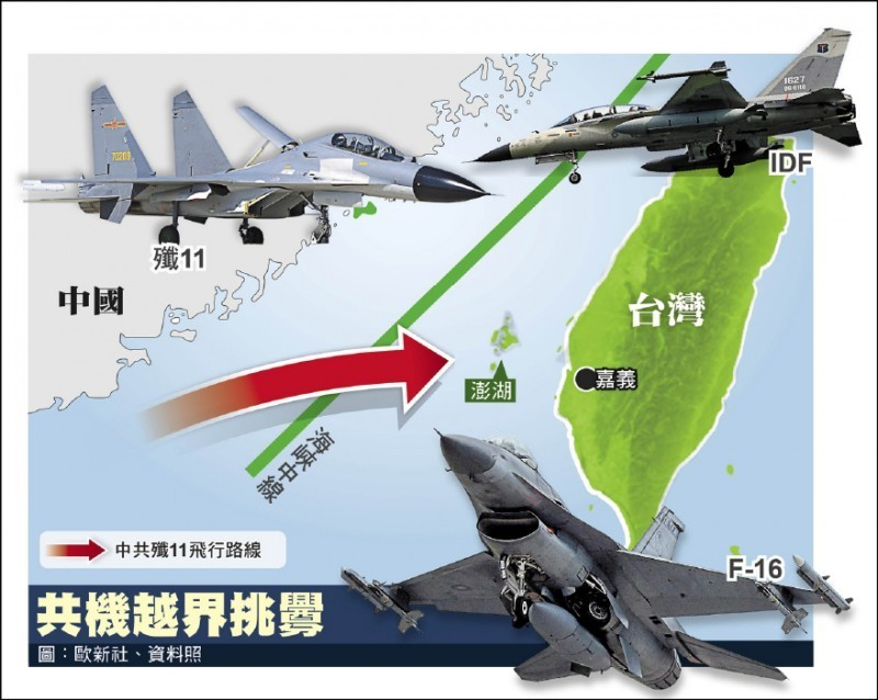 共機越海峽中線挑釁台灣。(本報合成)