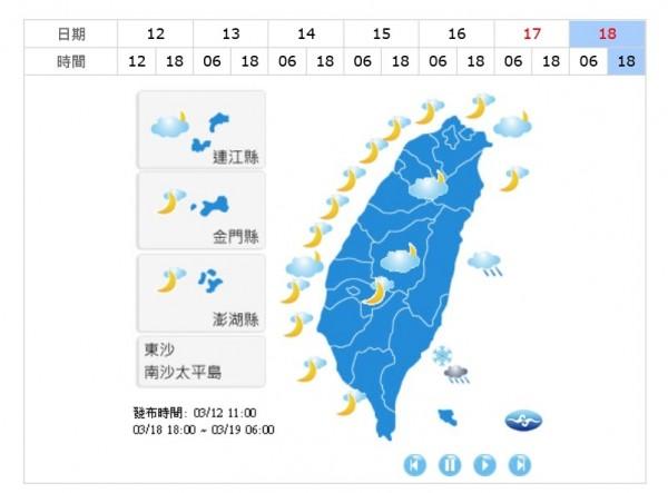 中央氣象局網站發生烏龍,台東縣週日晚上竟出現有機會下雪的預測,雪花符號出現在台灣東南部十分醒目。(擷取自中央氣象局)