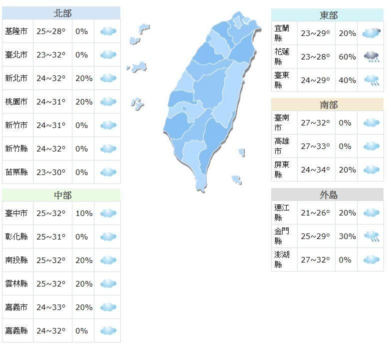 溫度方面,明各地白天溫暖、晚間舒適,預計各地高溫皆可來到28度以上,其中西半部地區高溫上看32至34度,提醒民眾外出活動多補充水份。(圖擷取自中央氣象局)