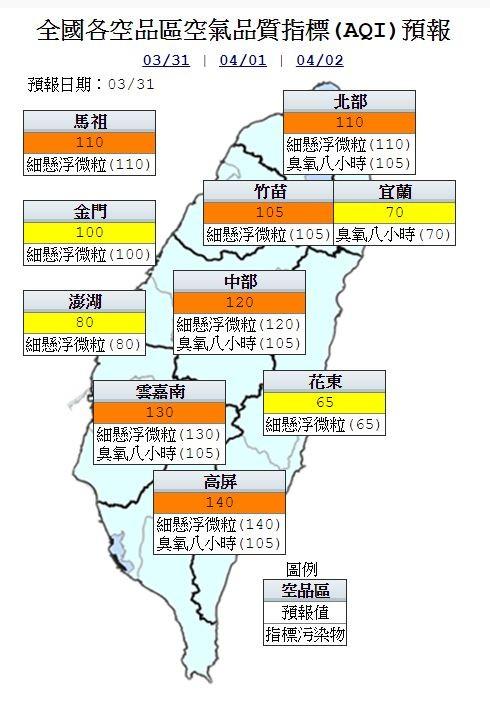 空氣品質方面,僅宜蘭、花東及金門、澎湖地區為「普通」等級,其餘皆為「橘色提醒」等級,提醒民眾外出配戴口罩。(圖擷取自環保署)