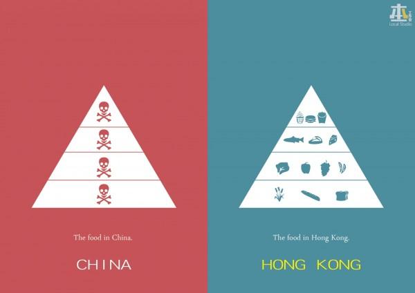 針對食安議題,左方影射中國的食物充滿有毒物質。(圖片擷取自本土工作室臉書)