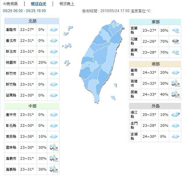 溫度方面,明天西半部高溫約31至33度,東半部則在27、28度,中午前後天氣悶熱,需多補充水分。(擷取自中央氣象局網站)