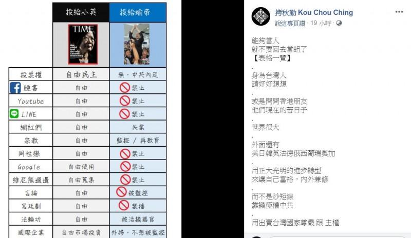 樂團拷秋勤製作表格,以「票投蔡英文」與「票投韓國瑜」來比較兩者差別。(圖擷取自拷秋勤臉書)