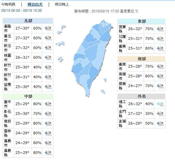 明天南部地區整天都有不定時的降雨發生,其他地區的天氣變化大,時晴時雨。(圖擷取自中央氣象局)