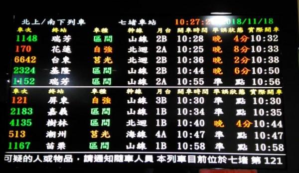 台鐵一名列車長指出,台鐵高層錯誤的排點政策,導致10月12日台鐵改點後,列車反而更常誤點。(圖翻攝自爆料公社)
