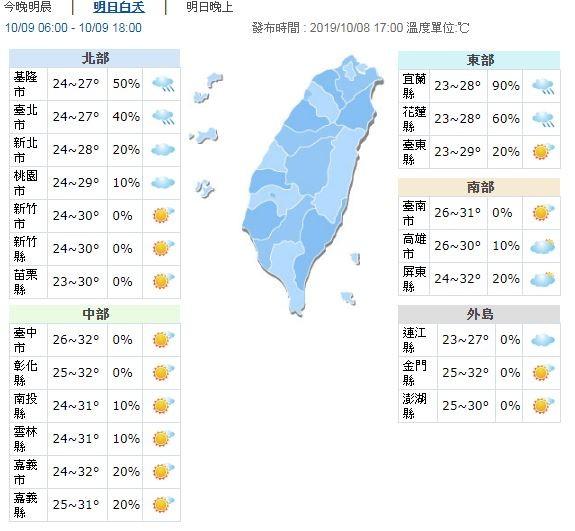 溫度方面,夜晚清晨低溫約23至26度,明天白天大臺北及宜蘭高溫較今日稍降,約27至28度,其他各地高溫仍約29至32度。(圖擷取自中央氣象局)