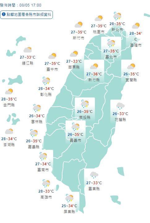 溫度方面,各地白天炎熱,高溫多在33至35度,其中西半部、宜蘭、花蓮及台北盆地有局部36度以上高溫發生的機率。(圖取自中央氣象局)