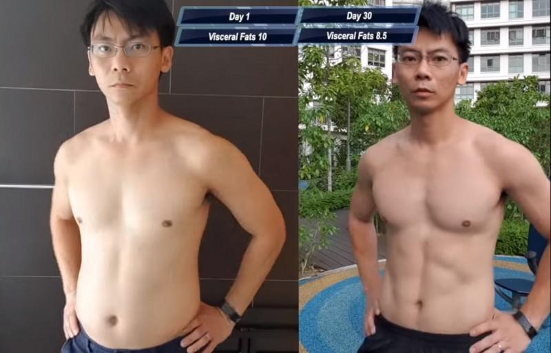 Sean於第30天貼出身材對照,其腹肌、胸肌腺條變得非常明顯,體重雖然只下降5公斤,但體脂肪明顯下降許多,肌肉量也大幅增加,身體年齡來到36歲。(圖擷取自Sean Seah臉書)