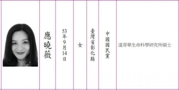 台北市中正、萬華區議員應曉薇被網友踢爆,其選舉公報上的「學歷」為造假。(圖翻攝自選舉公報)