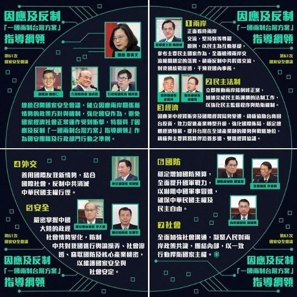 小英總統釋出「因應及反制『一國兩制台灣方案』指導綱領」的說明圖。(圖擷取自蔡英文臉書)