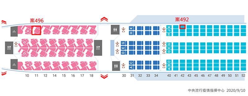 案496班機座位圖(含案492座位對照)。(圖由指揮中心提供)