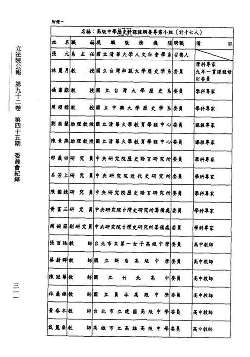 台大歷史系教授周婉窈今再出示教育部於2003年11月提供的95暫綱成員名單反駁,這些資料過去都是公開的。(圖擷取自周婉窈臉書)