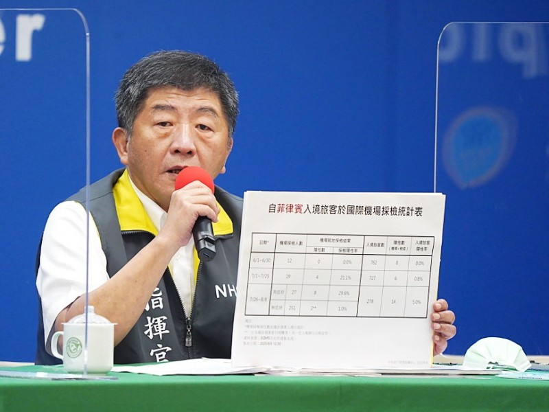 Minister of Health and Welfare Chen Shih-chung holds a news conference at the Central Epidemic Command Center in Taipei on Sunday.  Photo: CNA