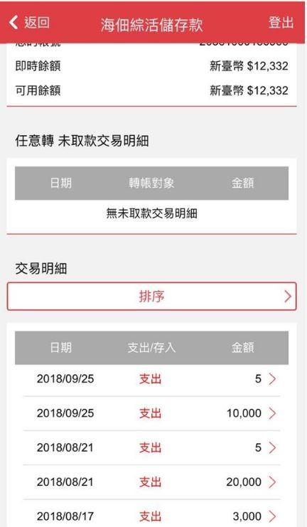 網友貼出自己的存款照片,苦訴自己原本有百萬,現在只剩1.2萬。(圖擷取自爆怨公社)