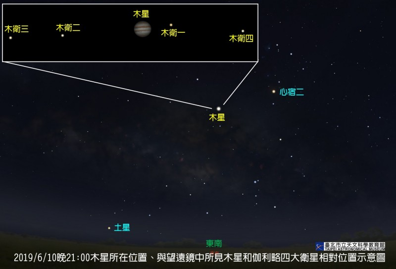 明晚木星位置示意圖。(圖擷自台北天文館)