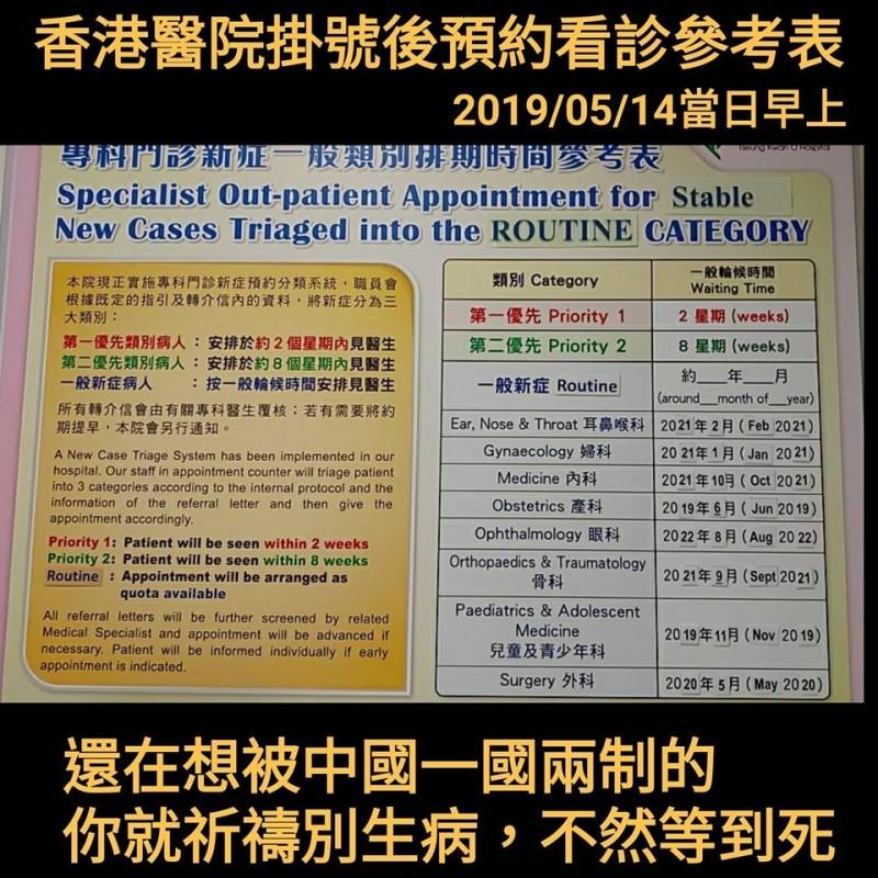 有臉書粉專貼出今(14)上午香港某醫院預約掛號的看診時間表,看個眼科竟得等到2022年8月,該粉專直呼根本「醫療地獄」!(圖擷取自臉書「只是堵藍」)