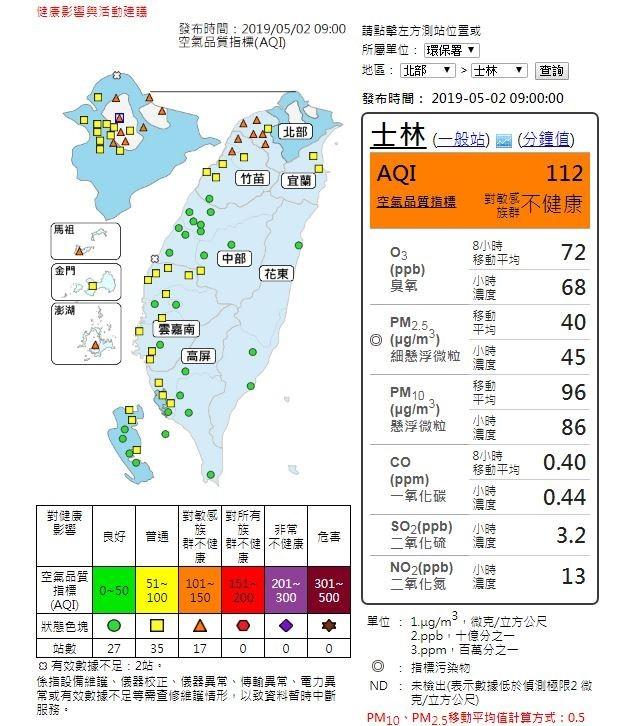 這波東北季風挾帶境外汙染影響北部。(擷取自空氣品質監測網)