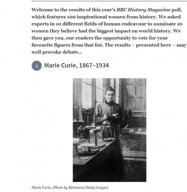 英國國家廣播公司(BBC)的《歷史雜誌》,日前發起了1項投票調查,欲選出「百大改變世界女性」,最後由曾獲得兩項諾貝爾獎的居禮夫人奪下第1。(圖擷取自history extra網站)
