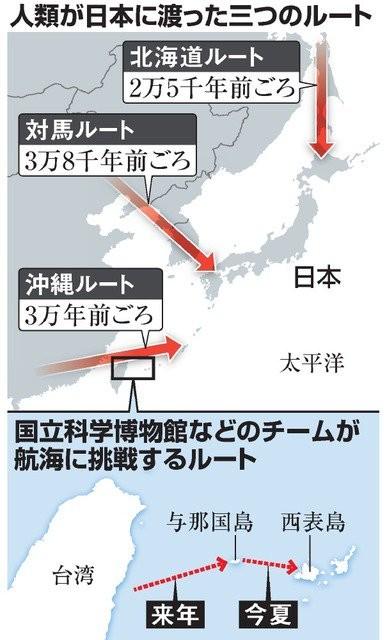 以海部陽介為首的研究團隊計畫要在明年7月從台灣渡海前往與那國島,驗證大和民族可能源自台灣的推理無誤。(圖擷自Twitter/smacdekasegu)