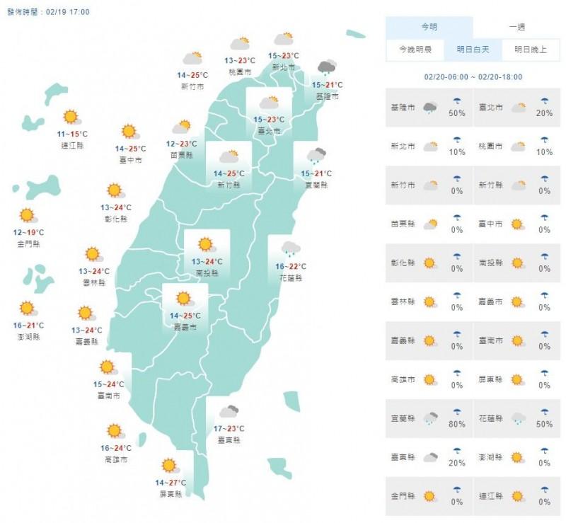 明天各地高溫約21到25度,南部部分地區可達26、27度。(圖擷取自中央氣象局網站)