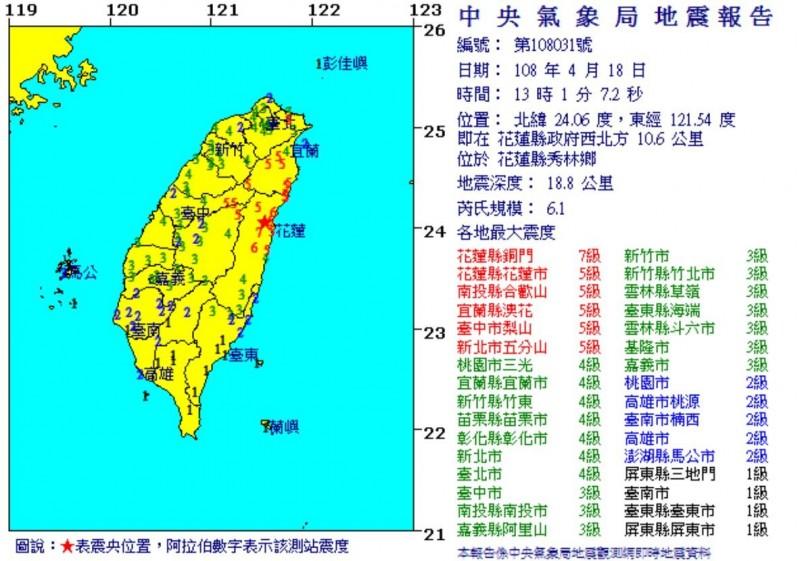 這起規模6.1強震,震央位於花蓮秀林鄉,地震深度18.8公里,花蓮銅門最大震度達7級。(中央氣象局)
